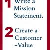 Author Branding in 4 Steps